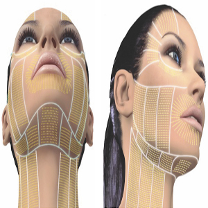 4 Dimensional Skin Rejuvenation